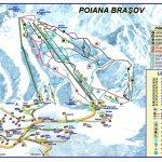 Poiana Brasov small